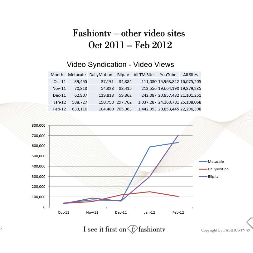 fashiondistribution2